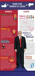 Trump care